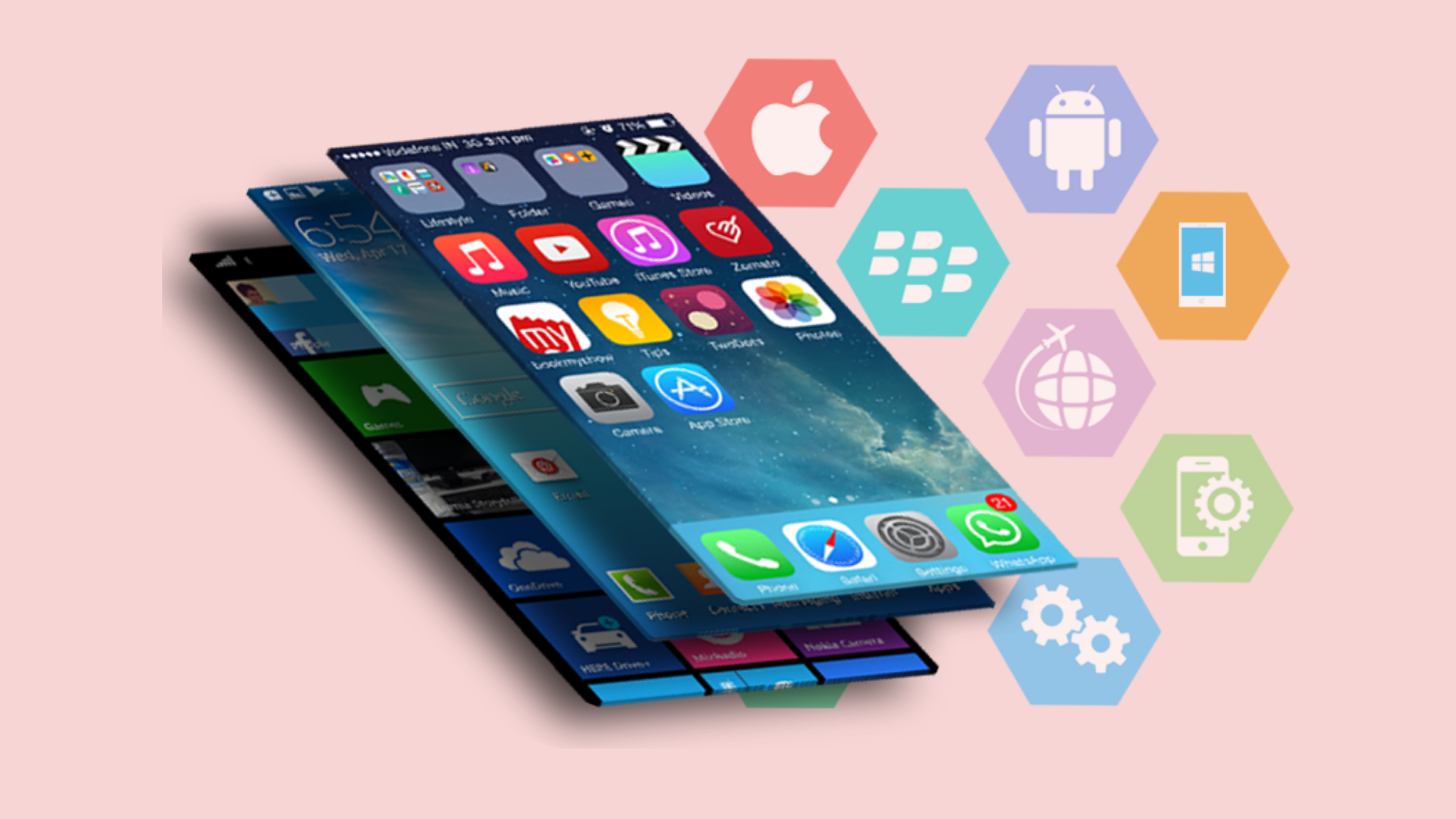 resources for mobile app development