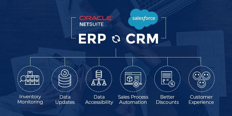 Best benefits of NetSuite ERP Salesforce CRM integration