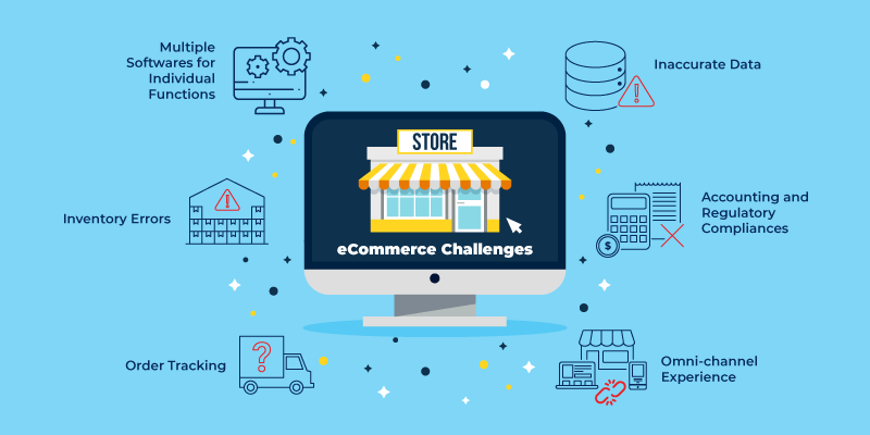Top 6 challenges that ERP-eCommerce integration can solve