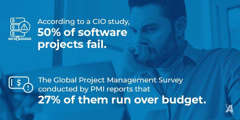 software-development-failures-stat