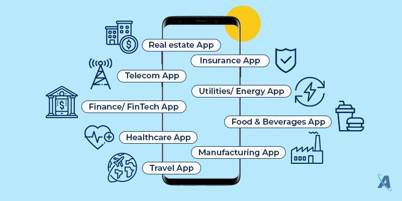 custom-mobile-app-development-cost-image2